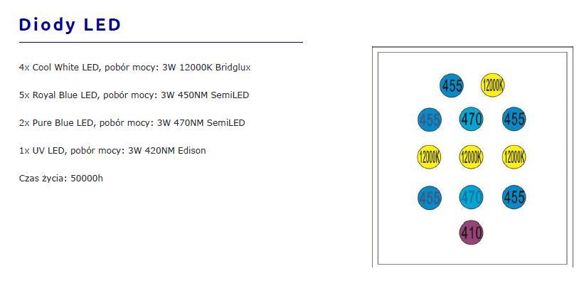Oświetlenie Led Pytania O Sprzet 60 250 L Nano Reefpl
