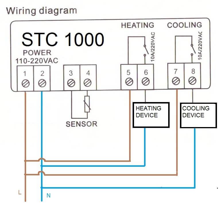 wirring-diagram-stc1000-temperature-cont