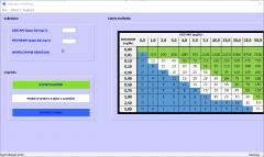 Reef Ultimate - Kalkulator Redfielda