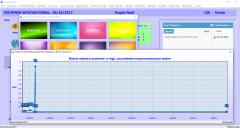 Reef Ultimate - Wykresy parametrów
